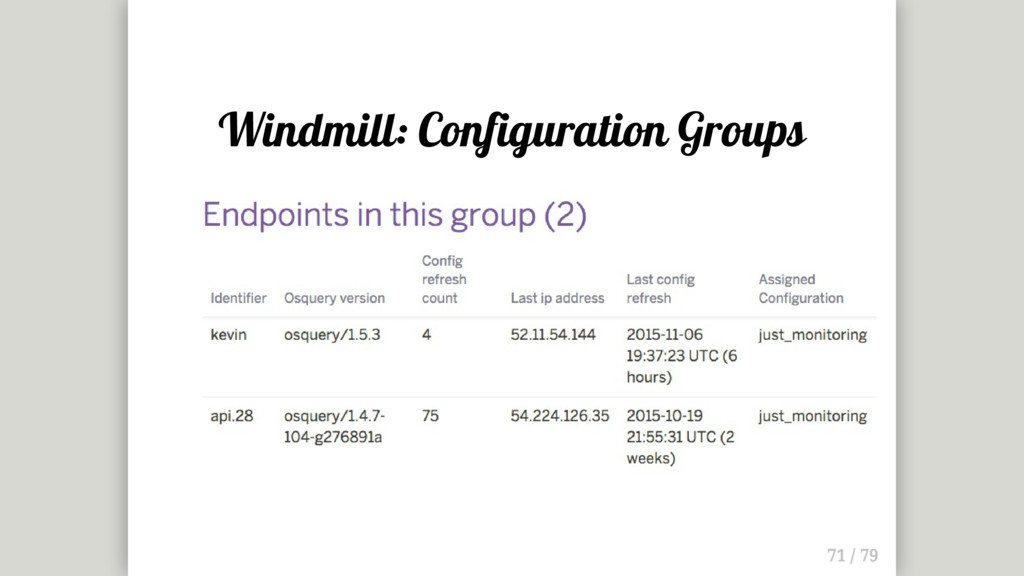 Windmill: Configuration Groups