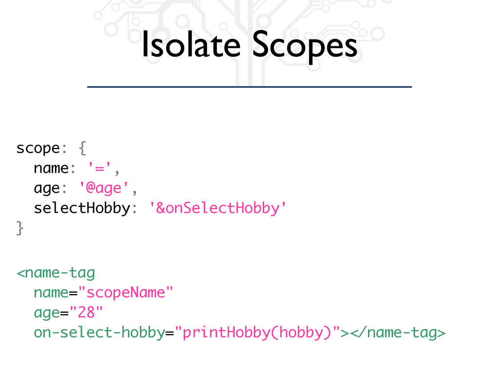 "Isolate Scopes <name-tag name=""scopeName"" age=""..."