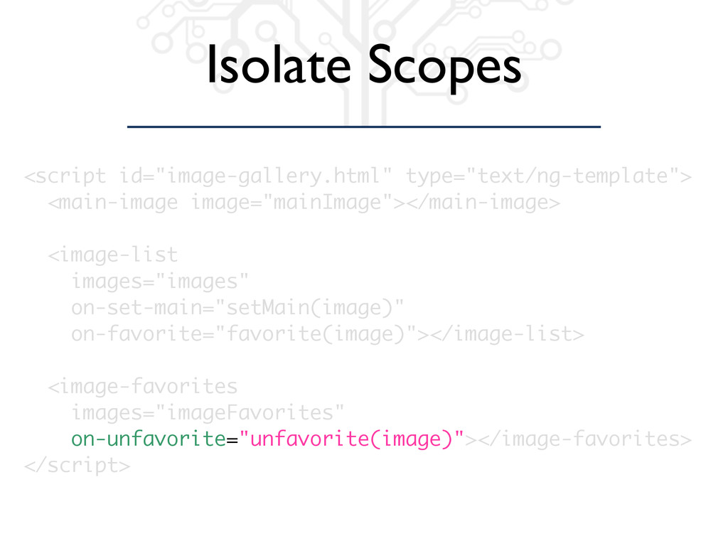 "Isolate Scopes <script id=""image-gallery.html"" ..."
