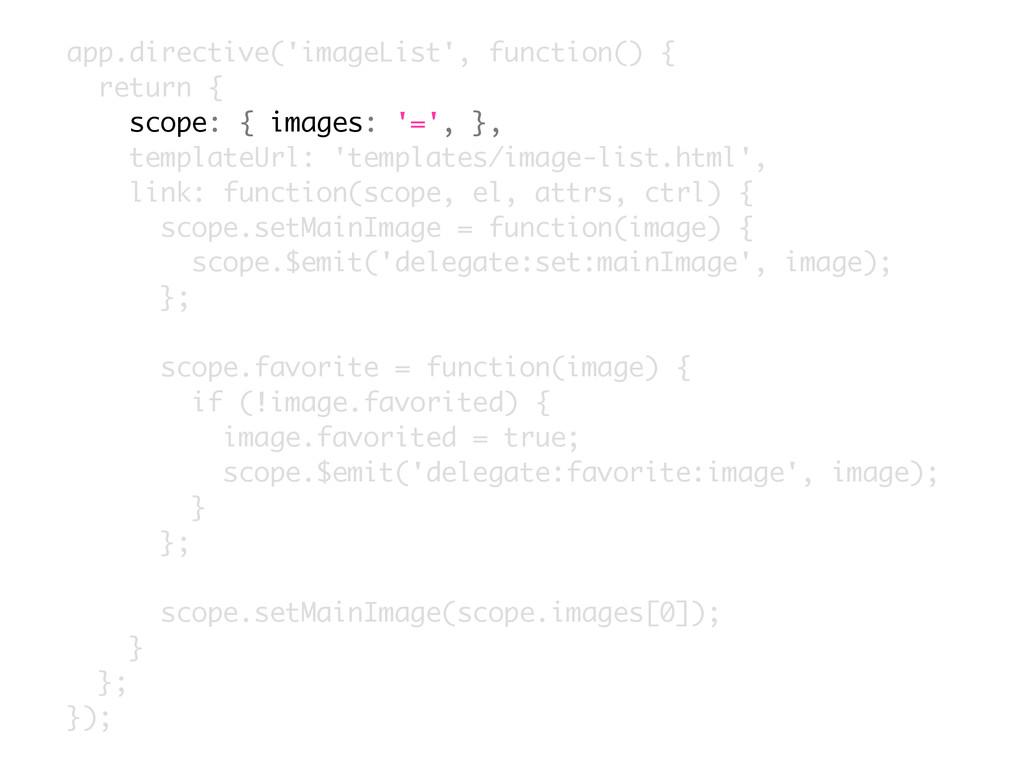 app.directive('imageList', function() { return ...