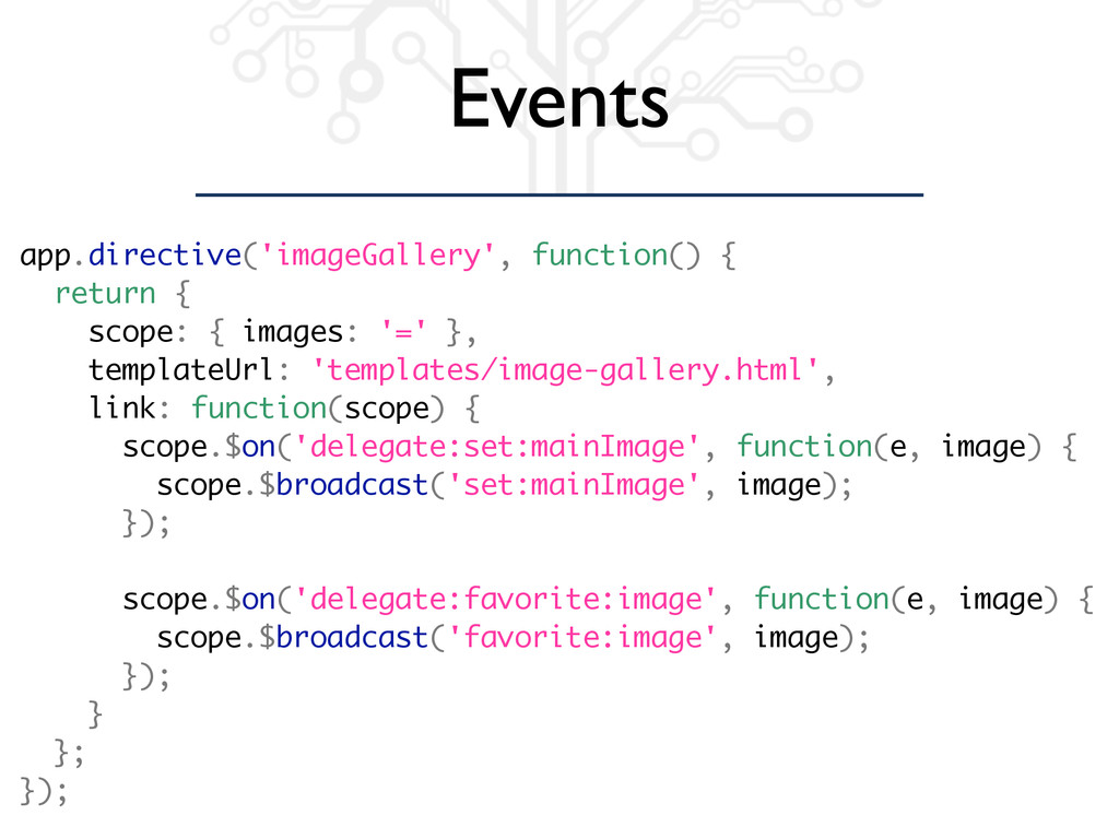 Events app.directive('imageGallery', function()...