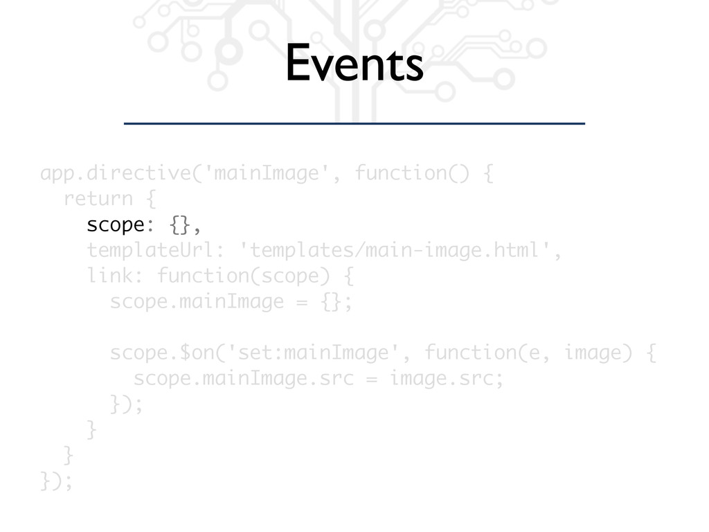 Events app.directive('mainImage', function() { ...