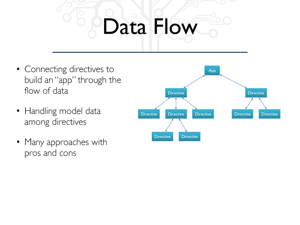 "Data Flow • Connecting directives to build an ""..."