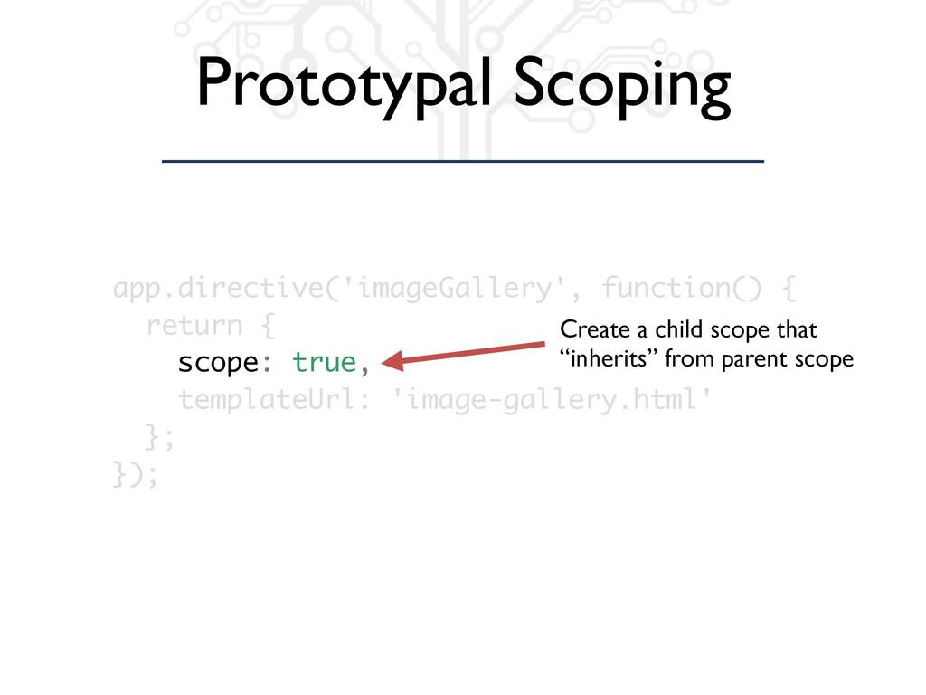 Prototypal Scoping app.directive('imageGallery'...