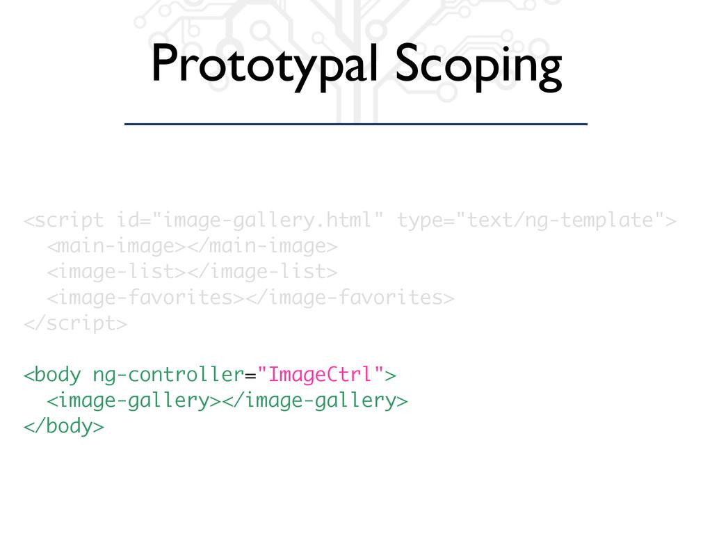 "Prototypal Scoping <script id=""image-gallery.ht..."