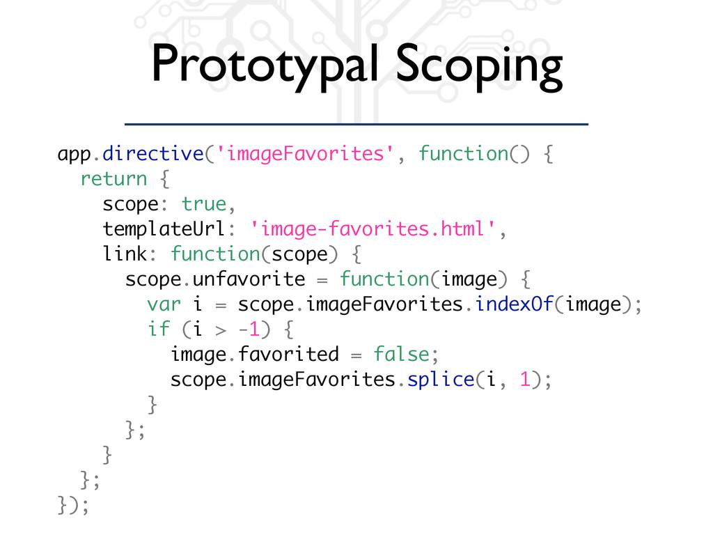 Prototypal Scoping app.directive('imageFavorite...