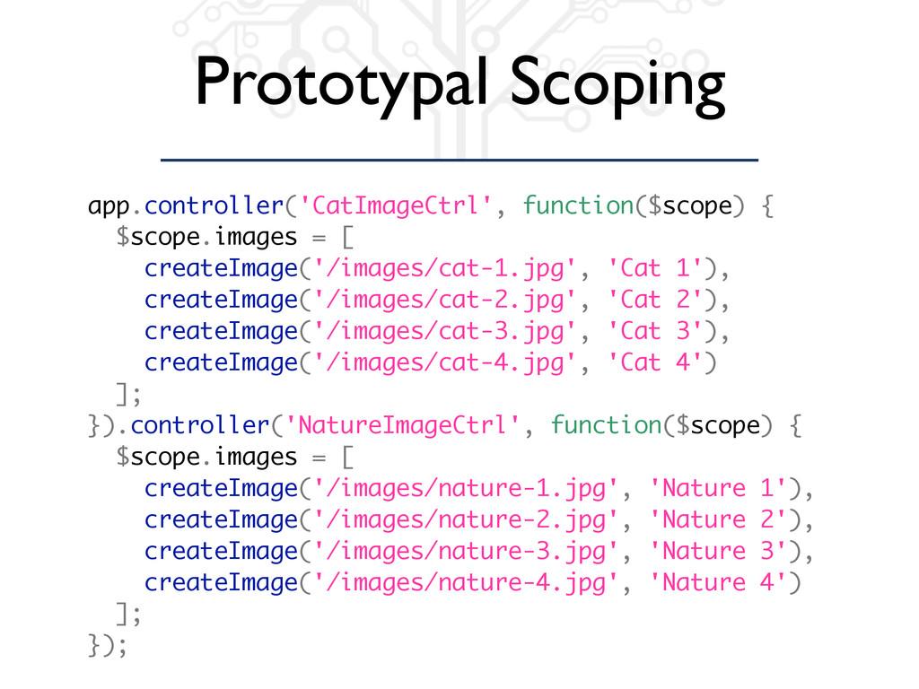 Prototypal Scoping app.controller('CatImageCtrl...