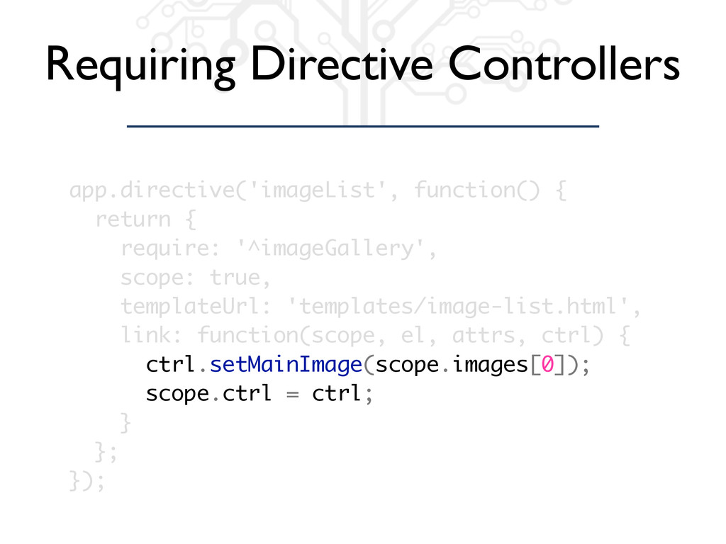 Requiring Directive Controllers app.directive('...