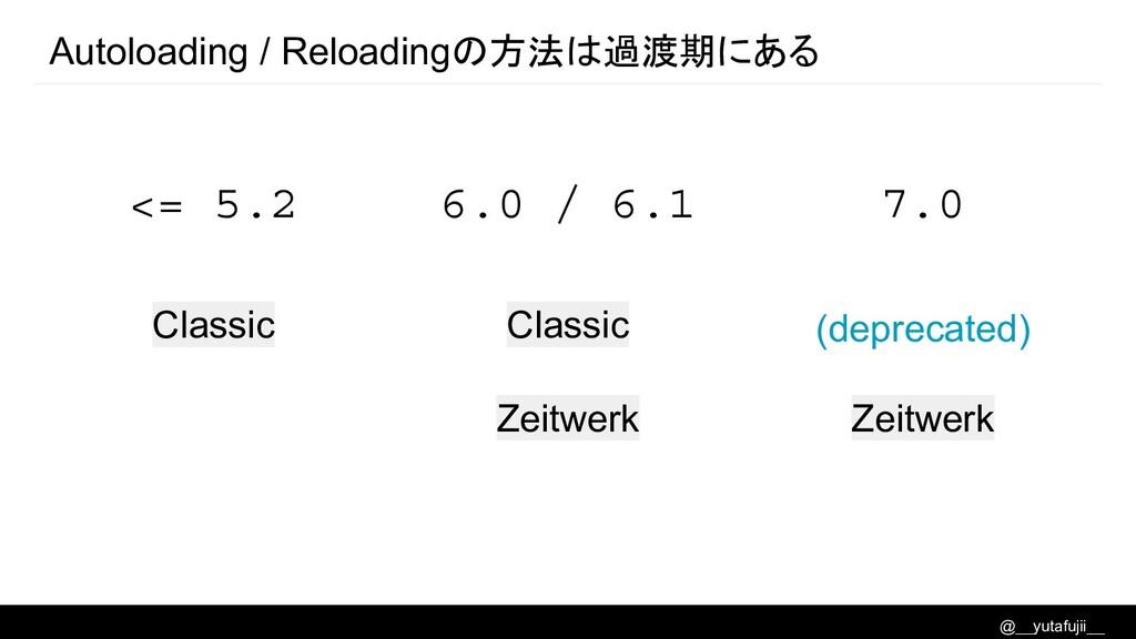 @__yutafujii__ Autoloading / Reloadingの方法は過渡期にあ...