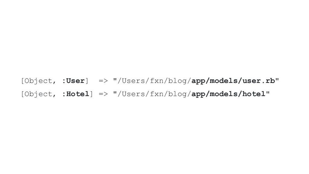 "[Object, :User] => ""/Users/fxn/blog/app/models/..."