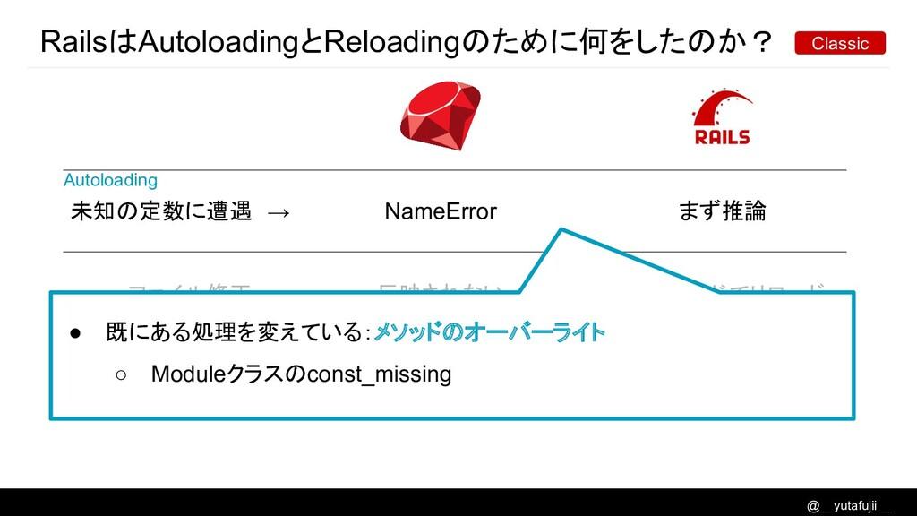 @__yutafujii__ RailsはAutoloadingとReloadingのために何...