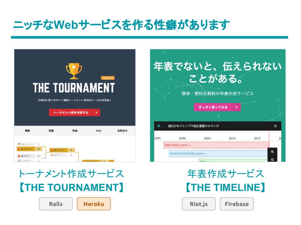 ニッチなWebサービスを作る性癖があります トーナメント作成サービス 【THE TOURNAM...