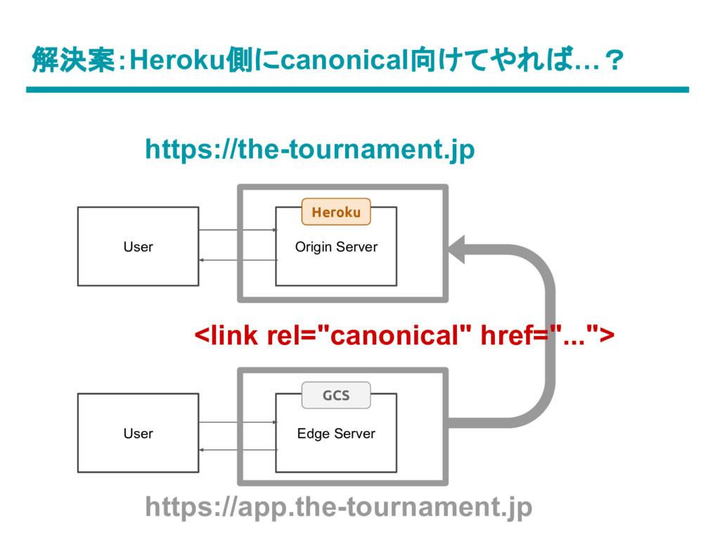 解決案:Heroku側にcanonical向けてやれば…? User https://the-...