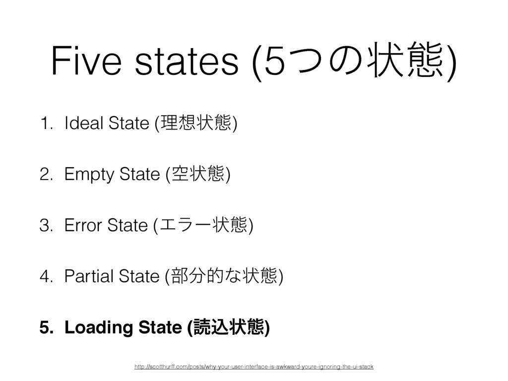 Five states (5ͭͷঢ়ଶ) 1. Ideal State (ཧঢ়ଶ) 2. Em...