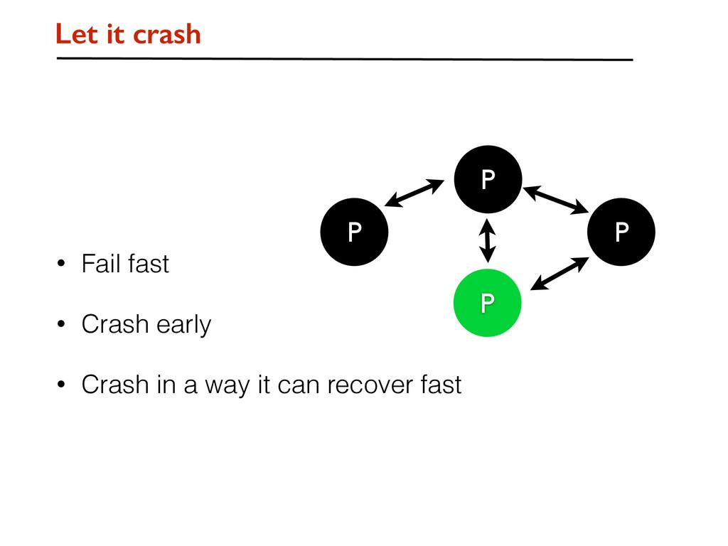 • Fail fast • Crash early • Crash in a way it c...