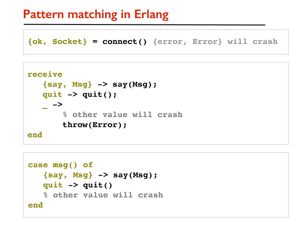 Pattern matching in Erlang {ok, Socket} = conne...