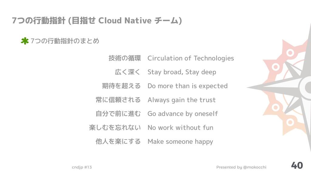 Presented by @makocchi cndjp #13 40 7つの行動指針 (目指...