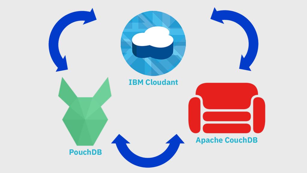 Apache CouchDB PouchDB IBM Cloudant