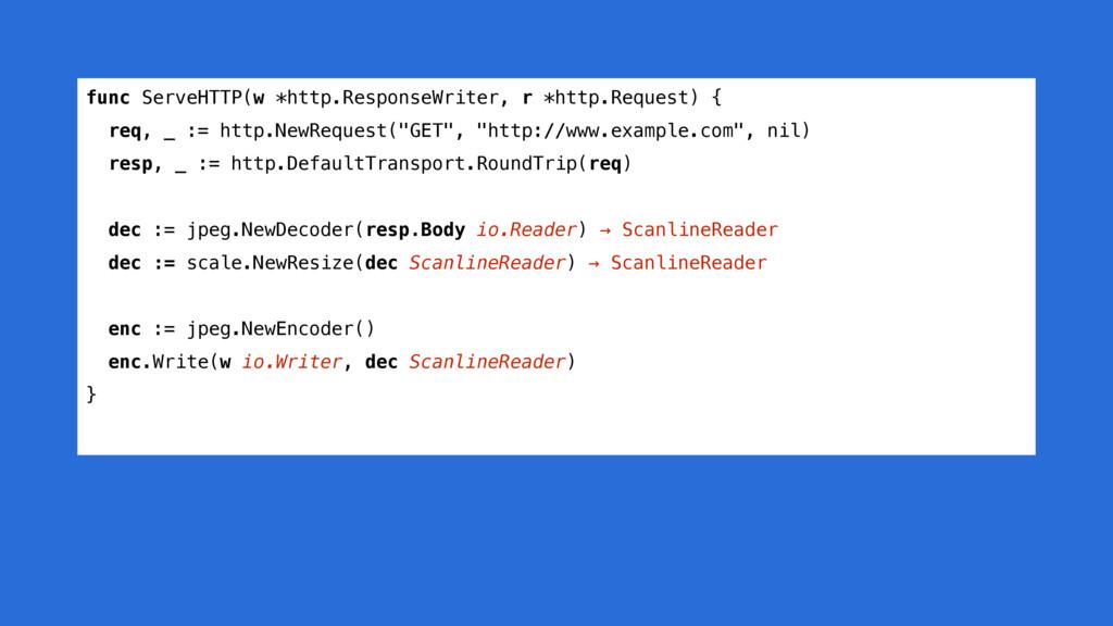 func ServeHTTP(w *http.ResponseWriter, r *http....