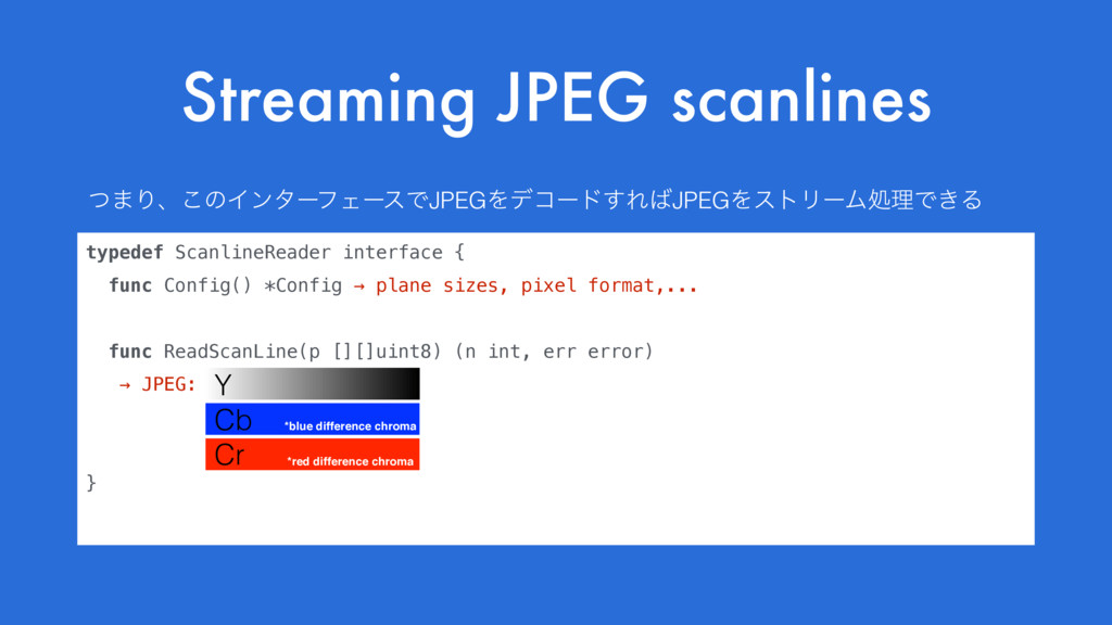 Streaming JPEG scanlines typedef ScanlineReader...