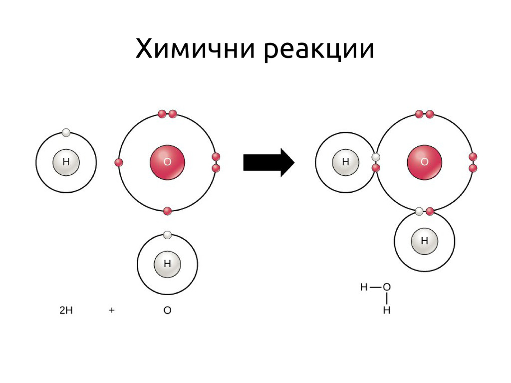 Химични реакции