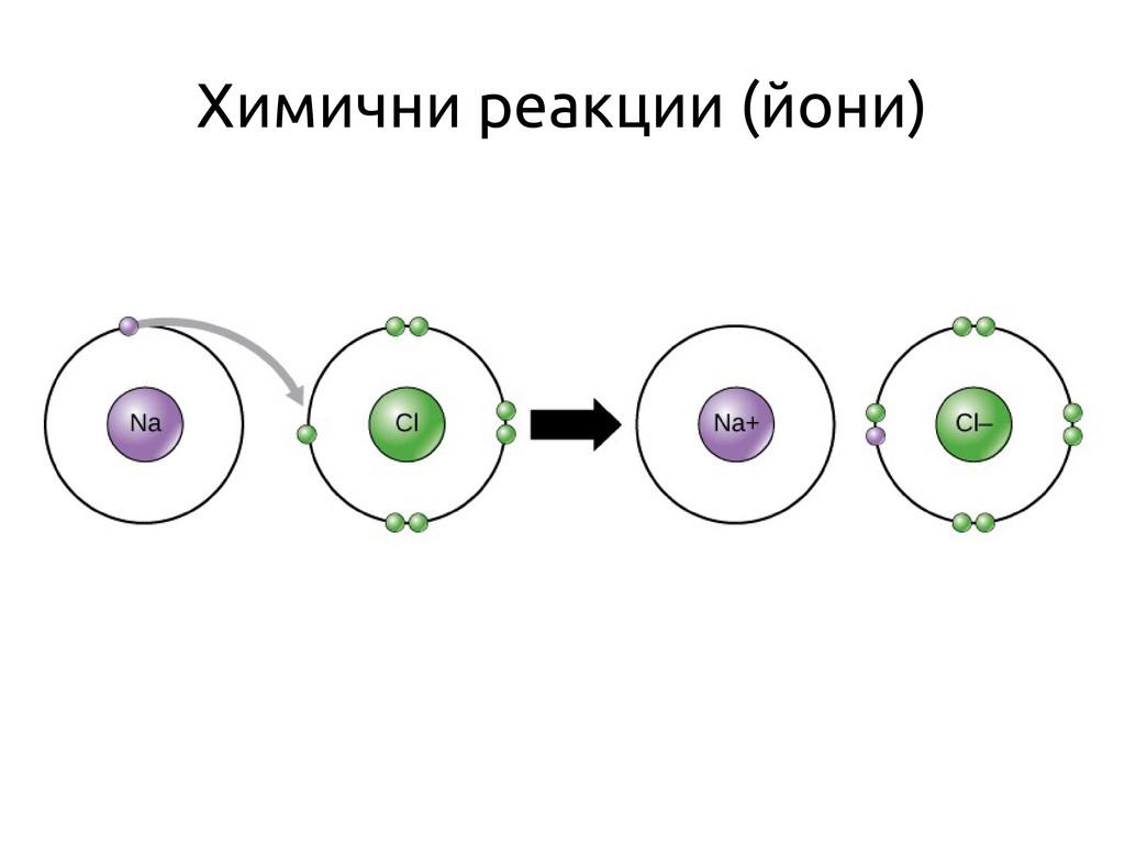 Химични реакции (йони)