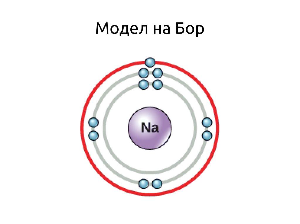 Модел на Бор