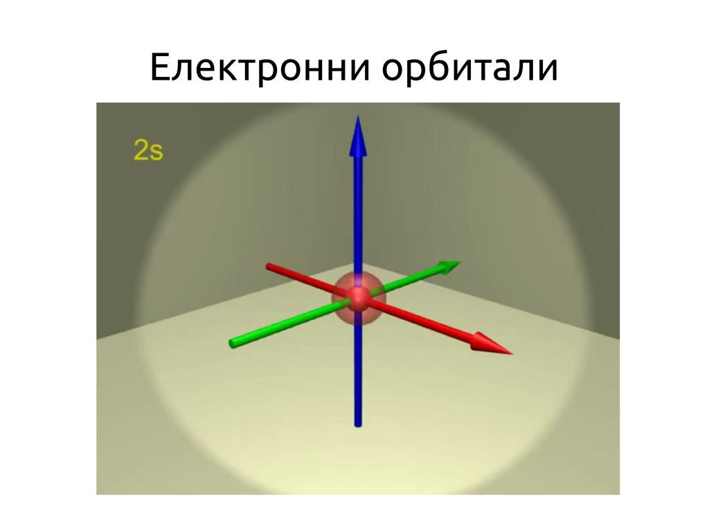 Електронни орбитали