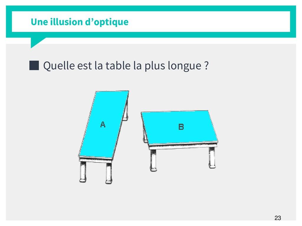 23 Une illusion d'optique ■ Quelle est la table...