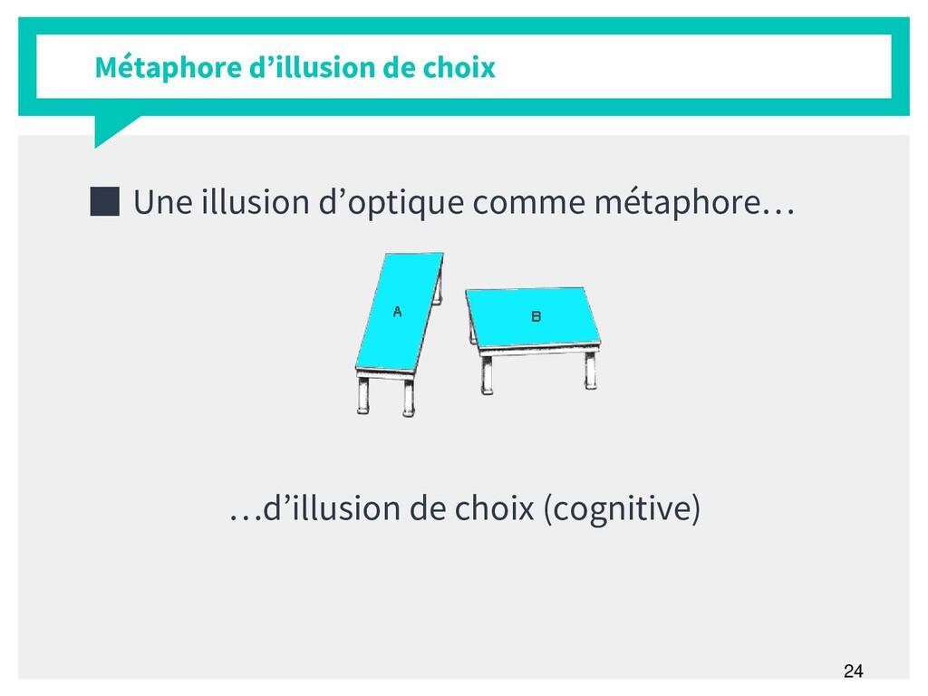 24 Métaphore d'illusion de choix ■ Une illusion...