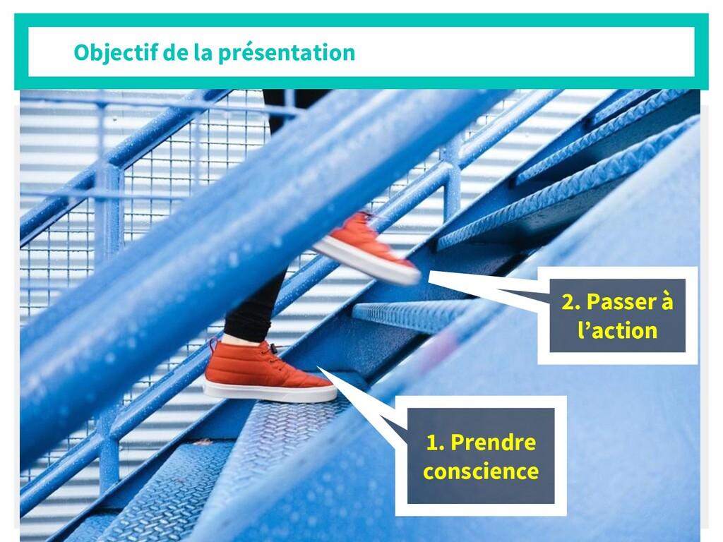 5 Objectif de la présentation 1. Prendre consci...