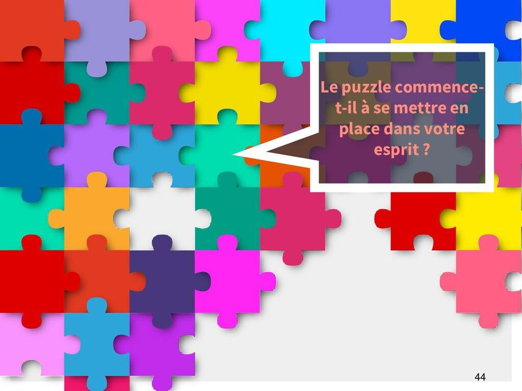 44 Le puzzle commence- t-il à se mettre en plac...