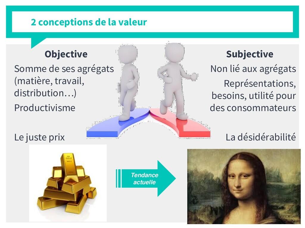 8 2 conceptions de la valeur Objective Somme de...