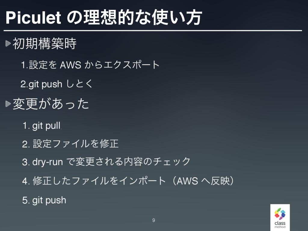 Piculet ͷཧతͳ͍ํ ॳظߏங 1.ઃఆΛ AWS ͔ΒΤΫεϙʔτ 2.git...