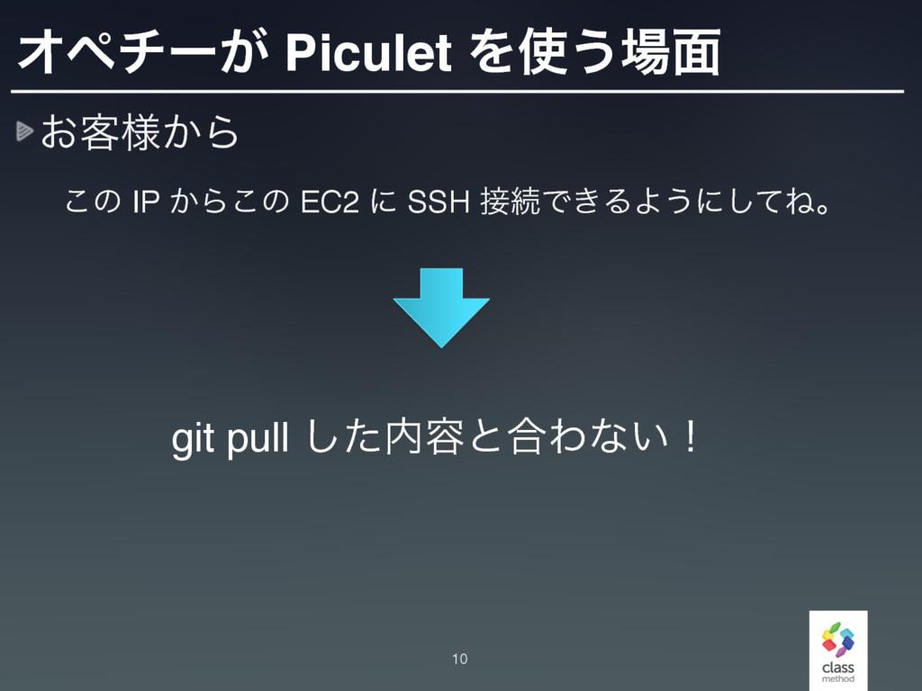 Φϖνʔ͕ Piculet Λ͏໘ ͓٬༷͔Β ͜ͷ IP ͔Β͜ͷ EC2 ʹ SSH ...