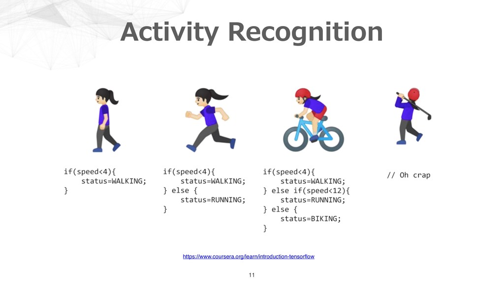 Activity Recognition 11 https://www.coursera.or...