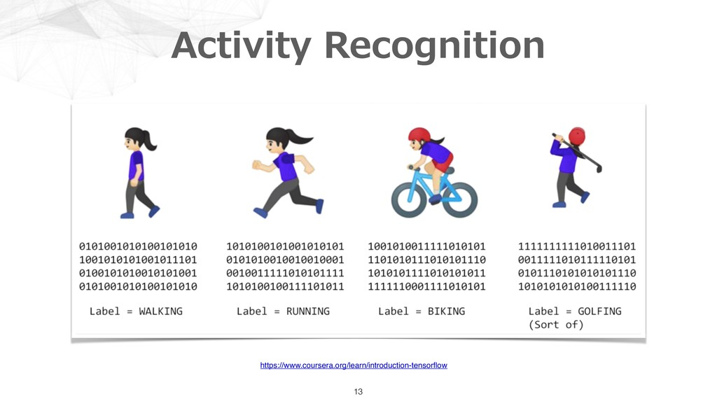 Activity Recognition 13 https://www.coursera.or...