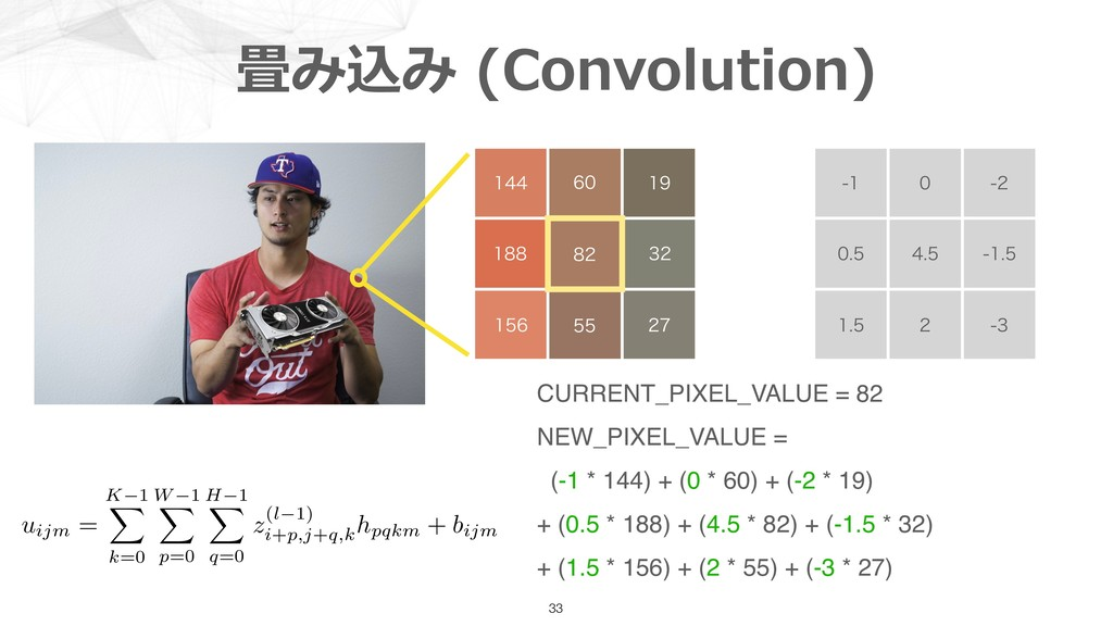 畳み込み (Convolution) CURRENT_PIXEL_VALUE = 82 NEW...