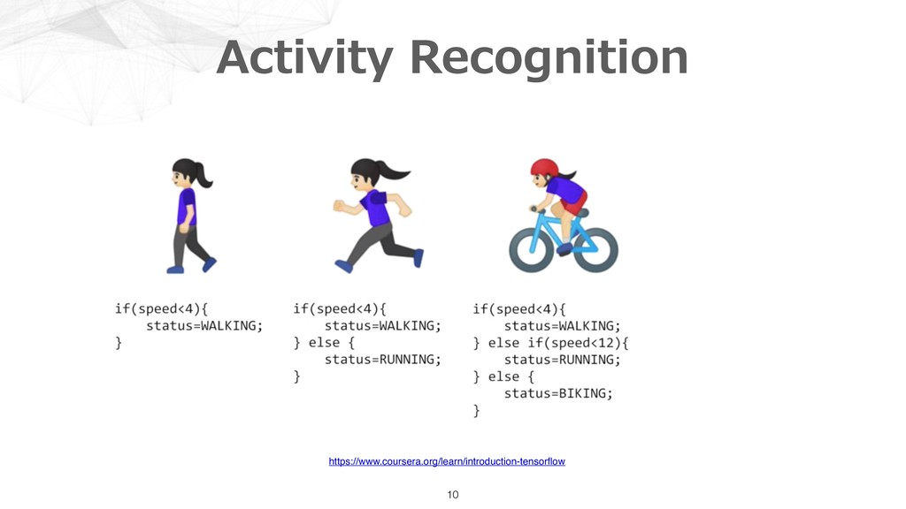 Activity Recognition 10 https://www.coursera.or...