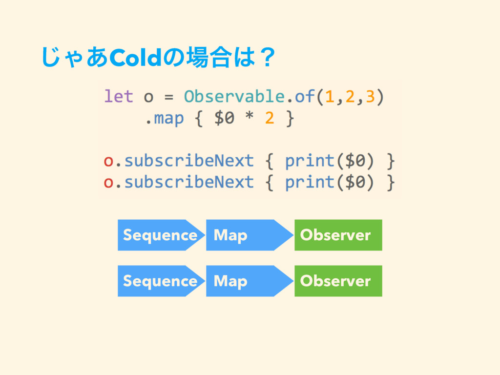 ͡Ό͋Coldͷ৔߹͸ʁ Sequence Map Observer Sequence Map...