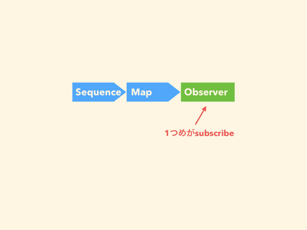 Sequence Map Observer 1ͭΊ͕subscribe