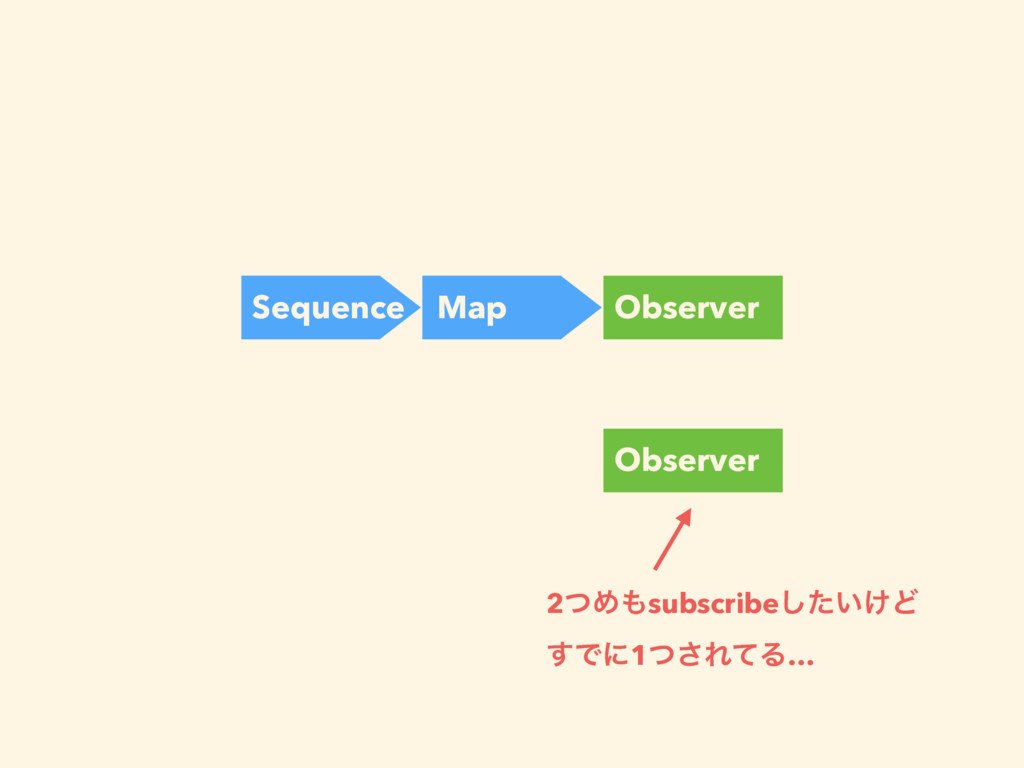 Sequence Map Observer Map Observer 2ͭΊ΋subscrib...