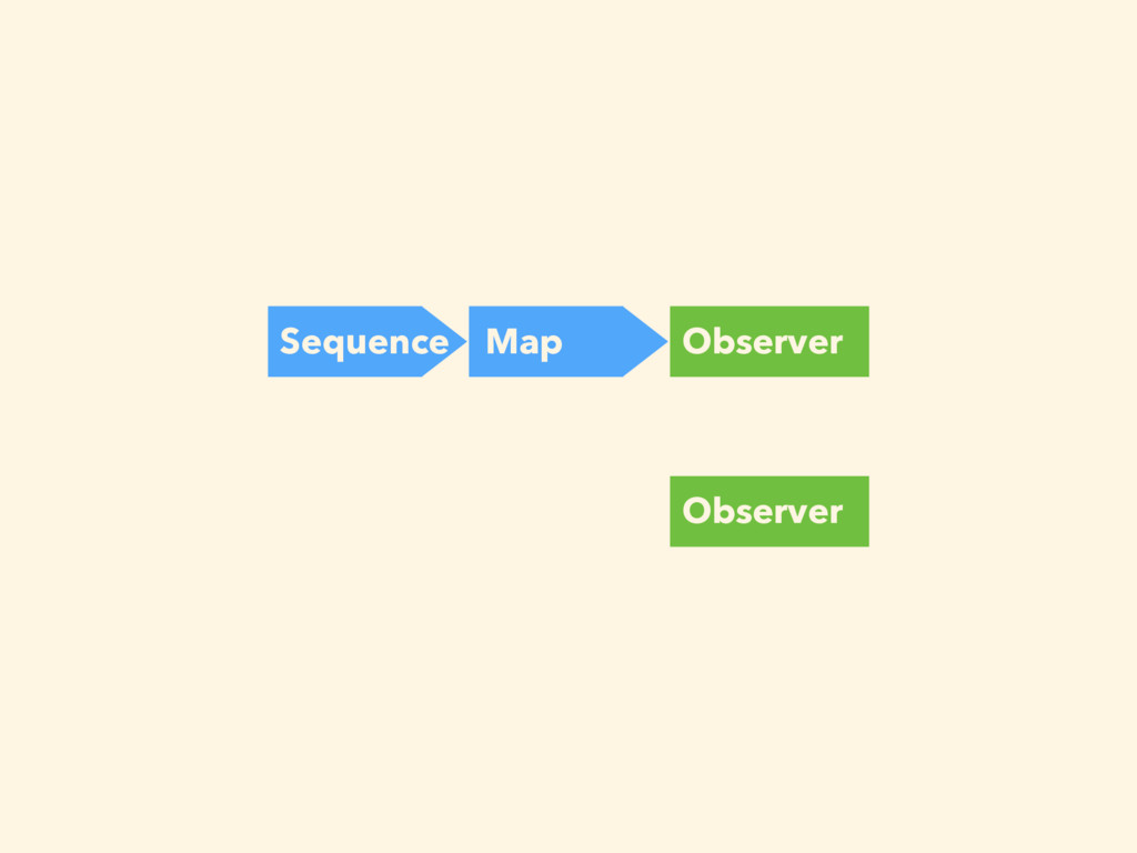 Sequence Map Observer Map Observer