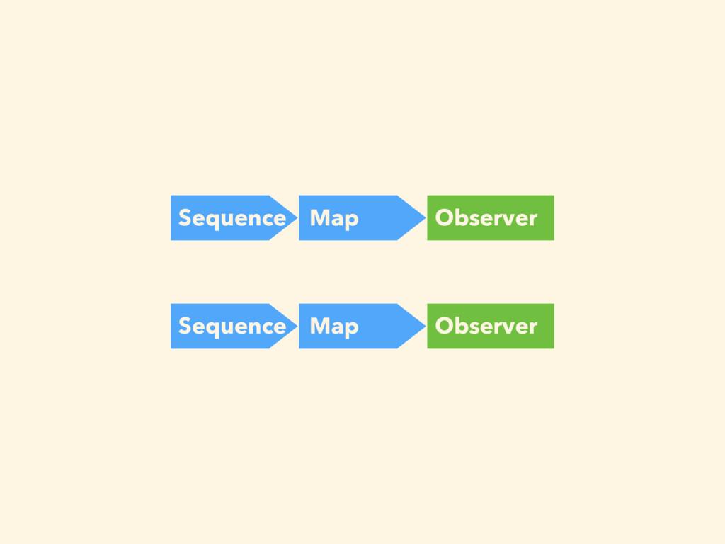 Sequence Map Observer Sequence Map Observer