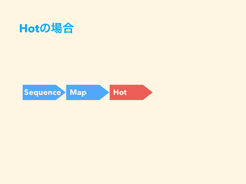 Hotͷ৔߹ Sequence Map Hot