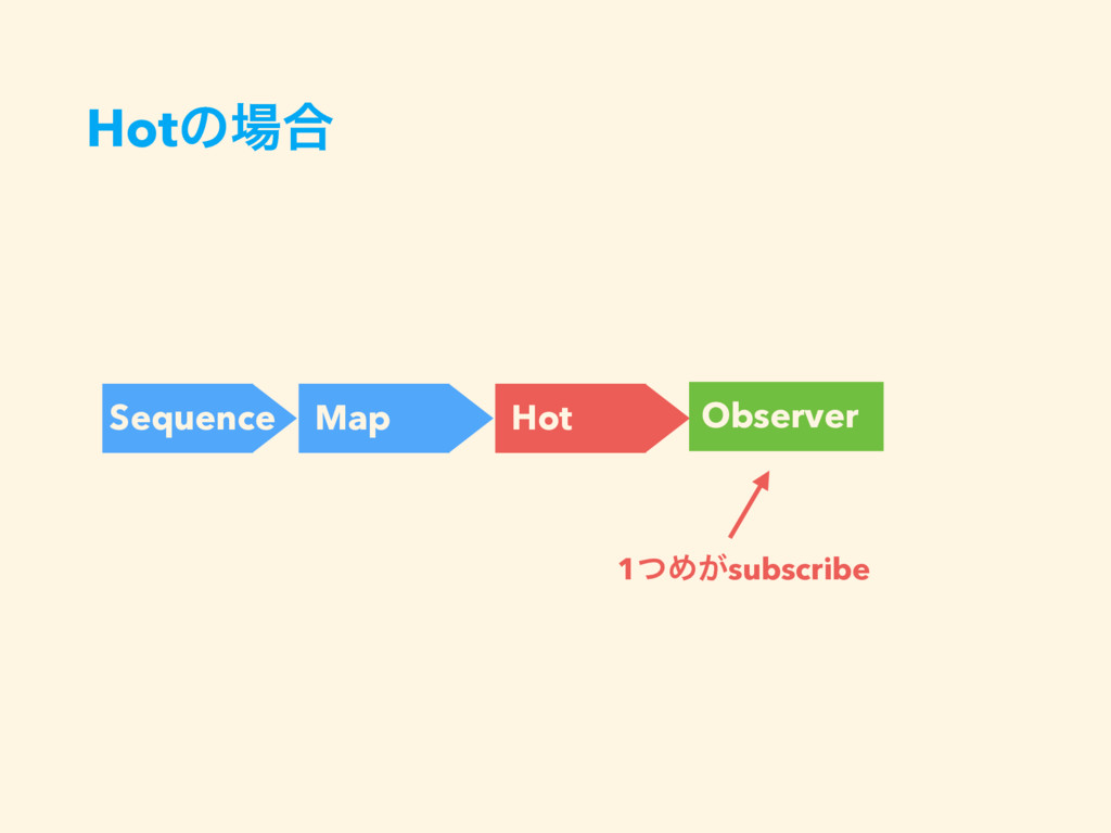 Hotͷ৔߹ Sequence Map Hot Observer 1ͭΊ͕subscribe