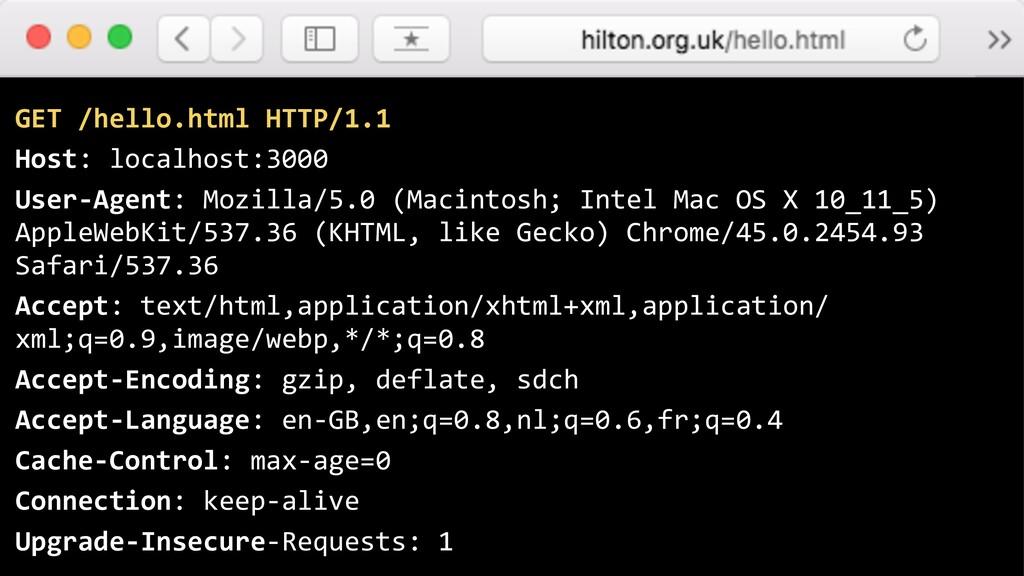 GET /hello.html HTTP/1.1 Host: localhost:3000 U...