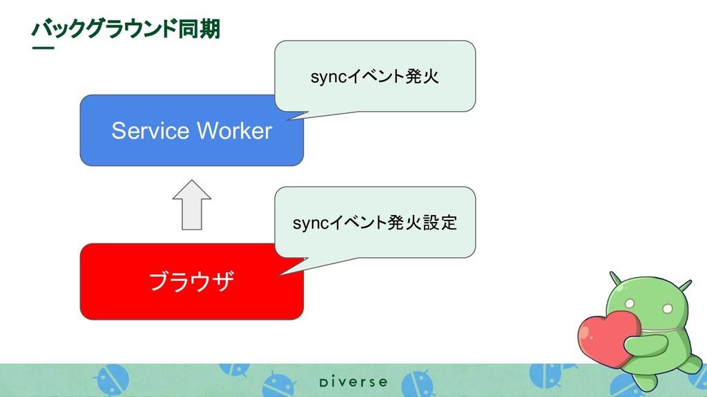 Service Worker ブラウザ バックグラウンド同期 syncイベント発火 syncイ...