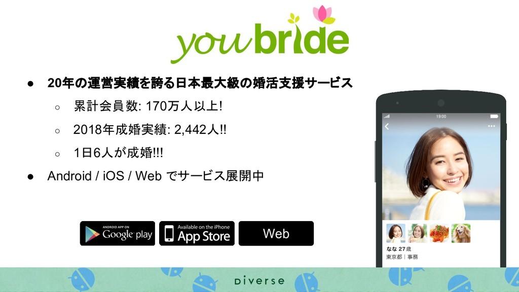 ● 20年の運営実績を誇る日本最大級の婚活支援サービス ○ 累計会員数: 170万人以上! ○...