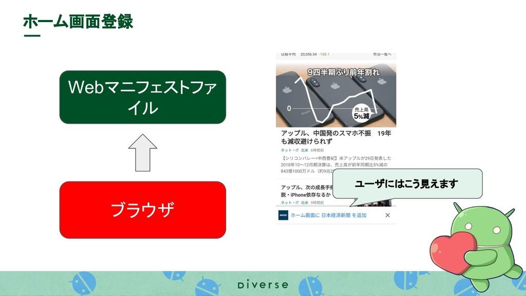 Webマニフェストファ イル ブラウザ ホーム画面登録 ユーザにはこう見えます
